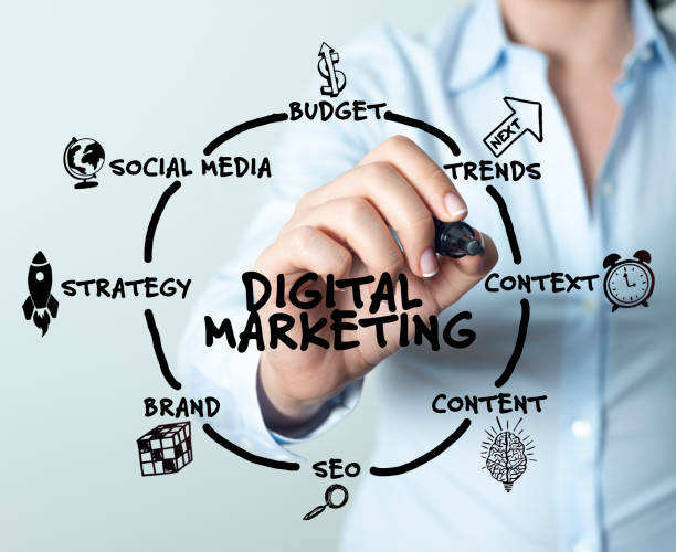 What is digital marketing, strategies and best practices